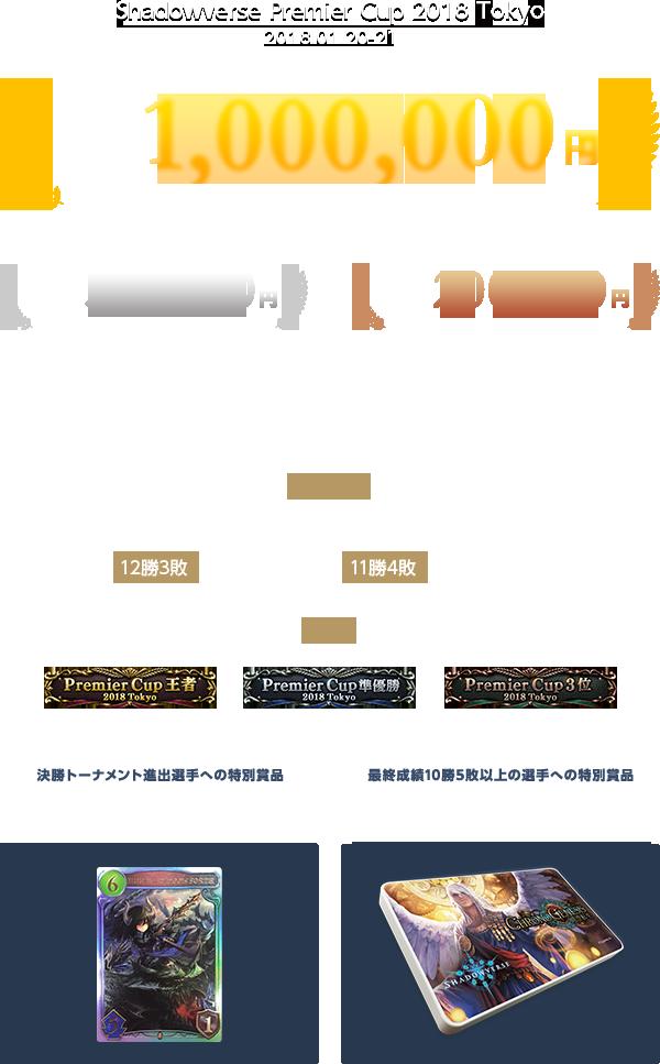 Shadowverse Premier Cup 2018 Tokyo 1st.1,000,000円 2st.300,000円 3st.200,000円 4st.150,000円